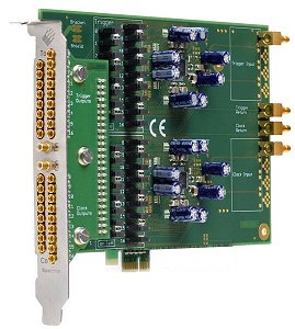 Clock and trigger distribution card for synchronisation of M2i cards