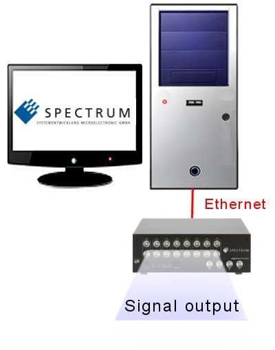 Single generatorNETBOX connected locally and directly by Ethernet link cable (28K)