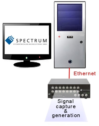 Single hybridnetbox connected locally and directly by Ethernet link cable (28K)