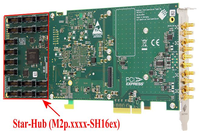 M2p card showing Star-Hub end mounted as extension board