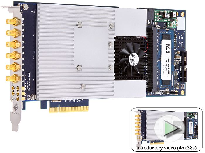 M4i.22xx GHz signal capture card board image with introductory video link describing dynamic performance, operating modes and software interface