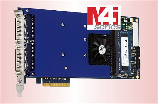 M4i77xx series card PCIe-x8 lane
